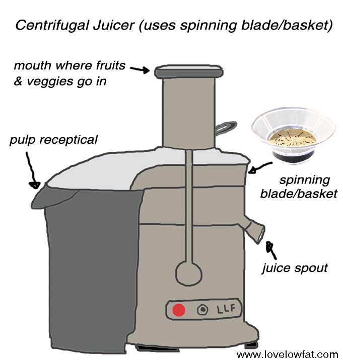 best centrifugal juicer